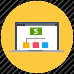 business, chart, dollar, organization, strategy, system, web icon