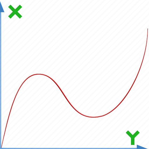 analytics, chart, charts, coordinates, count, crease, curve, diagram, earl, figure, function, gabionade, graph, line, lines, math, pattern, plot, range, schedule, science, side, statistics, timetable, xy icon