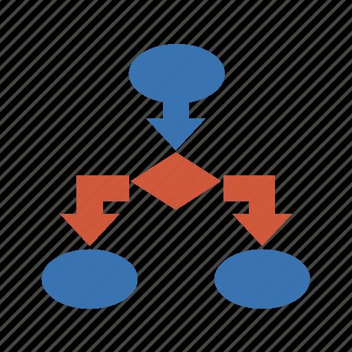 bloc, bowl, chart, circuit, diagram, flow, grid, pattern, pulley, schema, scheme, sheave, unit icon