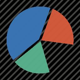 chart, circuit, figure, part, pattern, percentage, pie, piece, plot, proportion, schema, section icon