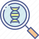 analysis, dna, forensic, investigate icon
