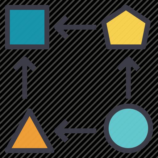 adaptability, adjust, change, mutation, revolotion, transformation icon