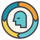 cross, cultrual, infographics, mind, person, sensitivity icon