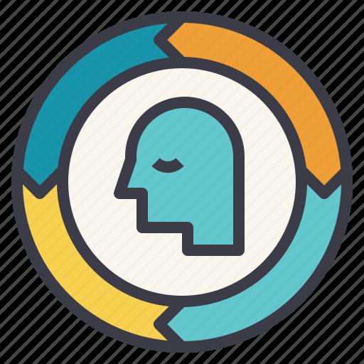 cross, cultrual, infographics, mind, person, sensitivity icon
