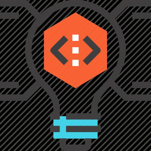 Bulb, code, coding, idea, light, program, programming icon - Download on Iconfinder