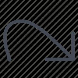 again, command, do, forward, redo icon