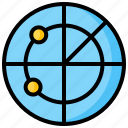 location, radar, searching, scan, gps