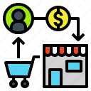buy, commerce, exchange, market, money, sell, trade icon