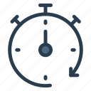 alarm, clock, stopwatch, time, watch icon