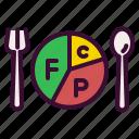 carb, diagram, diet, keto, ketogenic, low, nutrition icon