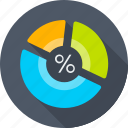 chart, pie chart, analytics, statistic, report, seo