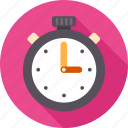 alarm, deadline, management, stopwatch, time, timer, watch icon