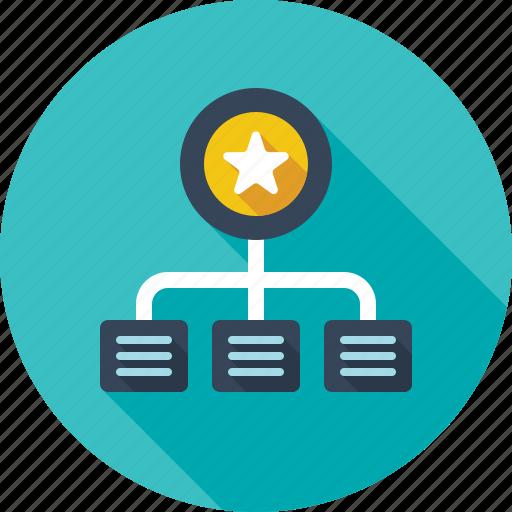 flowchart, management, plan, project, scheme, workflow icon