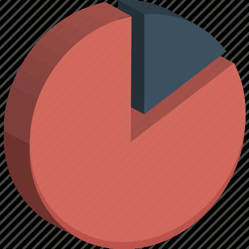 analytics, business graph, circular chart, diagram, pie chart, pie graph, statistics icon