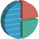 business graph, circular chart, diagram, infographic, pie chart, pie graph, statistics icon