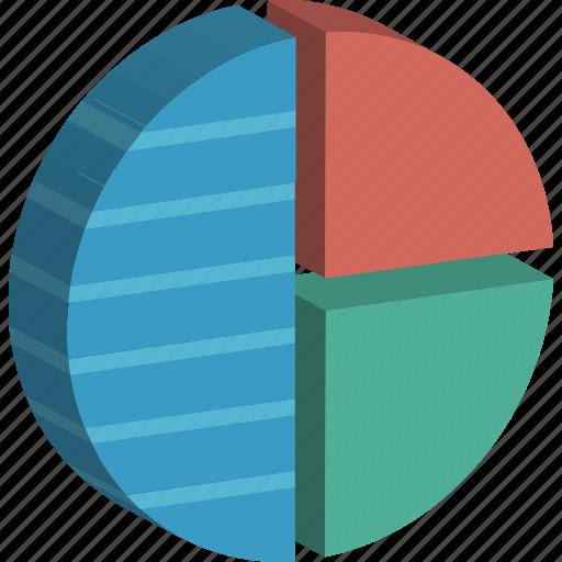 business graph, circular chart, diagram, infographic, pie chart, pie graph, statistics icon