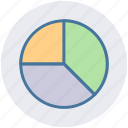 business, chart, money, pie chart, presentation icon
