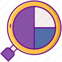 magnifier, market, research, search