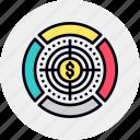 budget, company, market icon