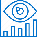 chart, diagram, eye, forecast, graph, market, prediction
