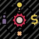cog, control, deal, handle, manage, management, mechanism icon