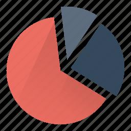analytics, chart, finance, graph, marketing, pie, statistics icon