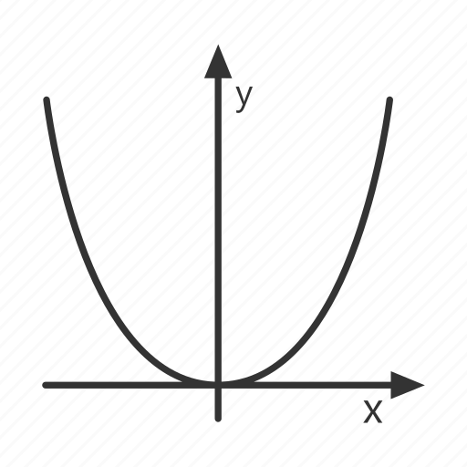 algebra, axis, coordinate, mathematics, maths, parabola, system icon