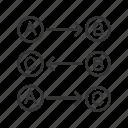 formula, logic, logical, maths, process, rule, task icon