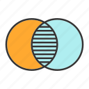chart, circle, diagram, discrete maths, geometry, overlapping, venn icon