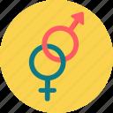 female, femine, male, sex, man, woman