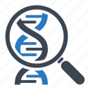 dna, genetics, research, science icon