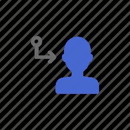 access, account, login, logon, member, membership, profile icon