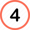 four, menu, navigation, number, option icon