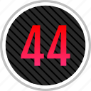 count, four, fourty, number, numeric icon