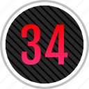 count, four, number, numeric, thirty icon