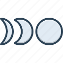 astrology, crescent, eclipse, episode, month, phase, shape