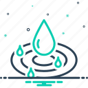 clean, drinkable, drop, droplet, fresh, pure, water