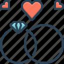 ceremony, ritual, marriage, wedding, ring, couple, jewellery