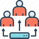 access, directory, generation, ldap, lightweight, person, protocol