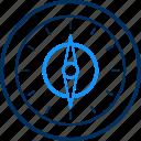 direction, compass, navigation