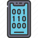 binary, cellular, device, code, programming