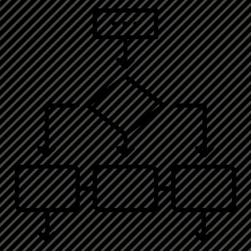 algorithm, business, data architecture, flowchart, scheme, structure, workflow icon