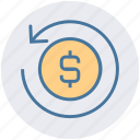 financial, finance, dollar, sync, refresh, coin, payment