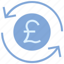arrows, cash, coin, currency, financial, money, pound icon