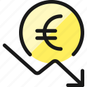 currency, euro, decrease