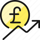 currency, pound, increase