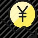 currency, yuan, decrease