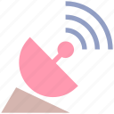 antenna, connect, internet, multimedia, satellite, signal, strength