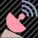 antenna, connect, internet, multimedia, satellite, signal, strength icon