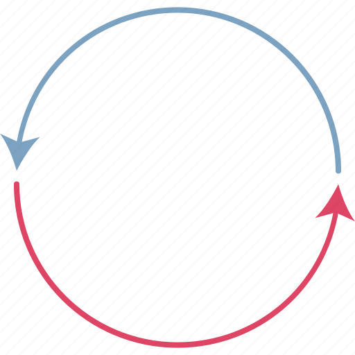 recycle, redo, refresh arrow, repeat, synchronization icon
